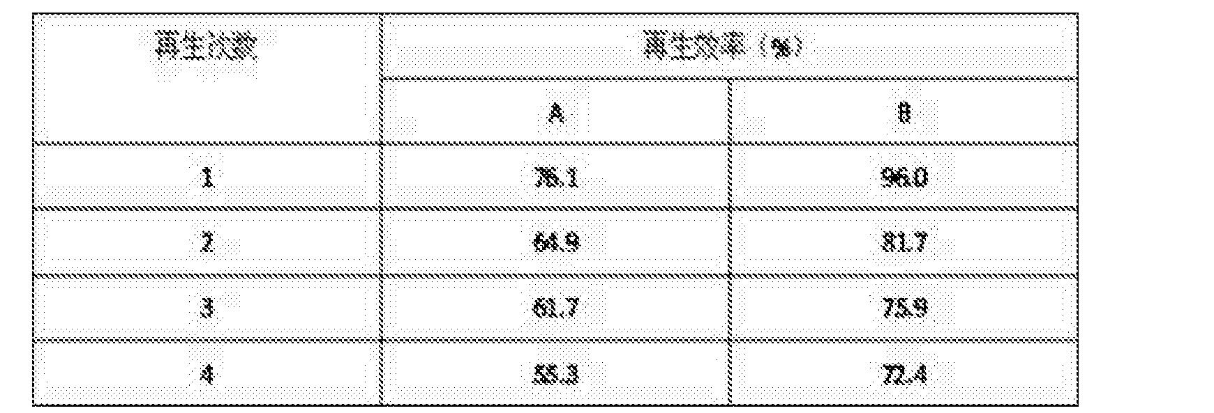 Figure CN106994337AD00063