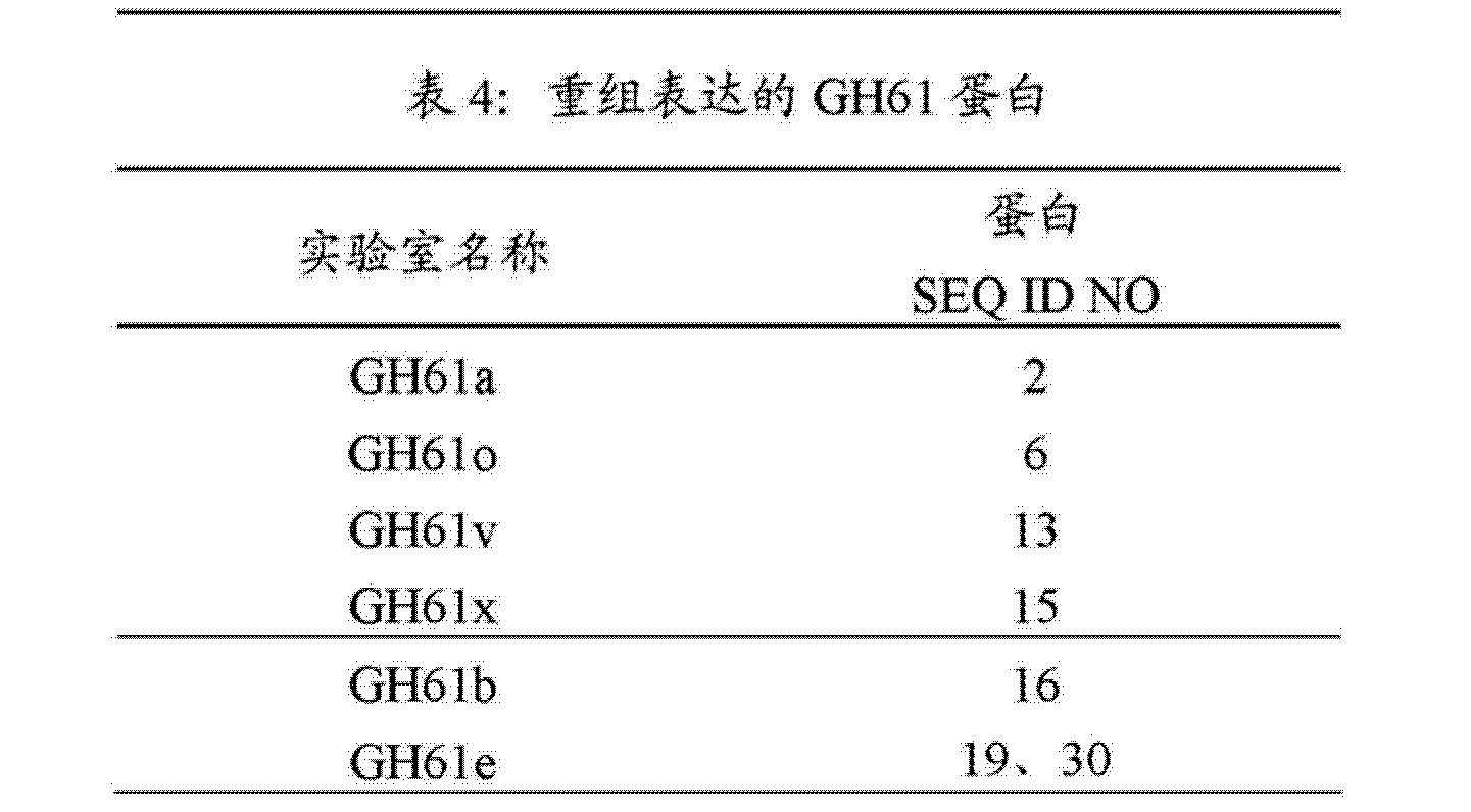 Figure CN103080306BD00481