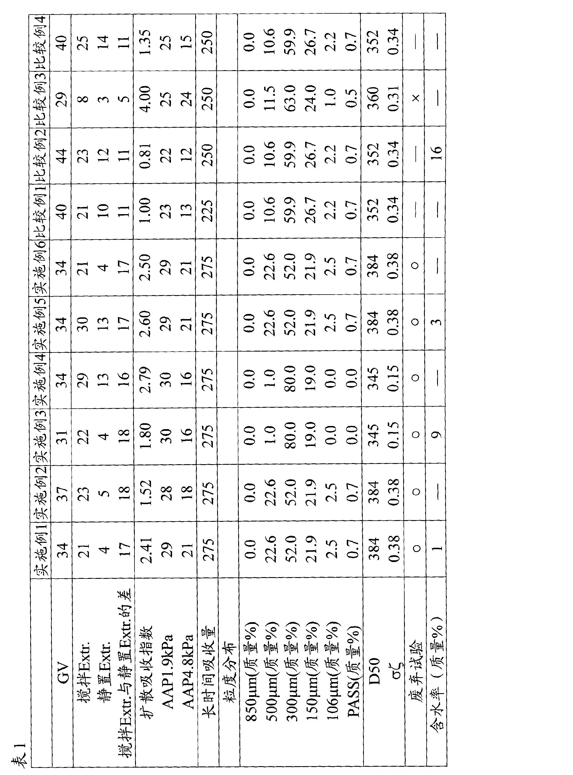 Figure CN101627086BD00271