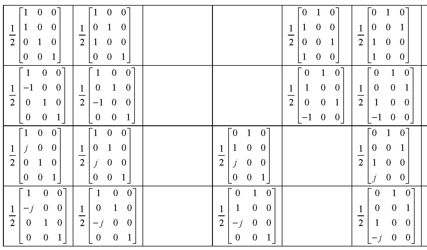 Figure 112010009825391-pat01007