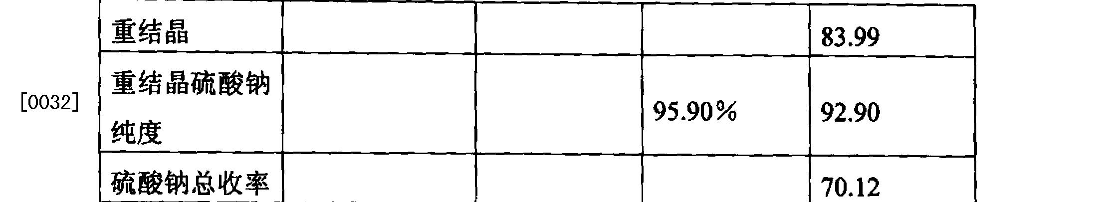 Figure CN103979730AD00061