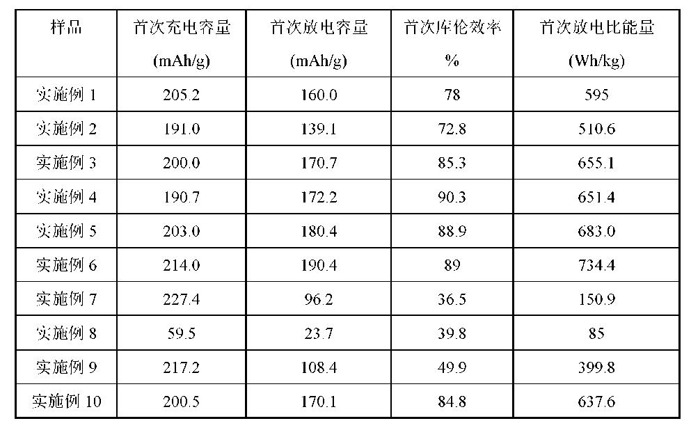 Figure CN103094611BD00082