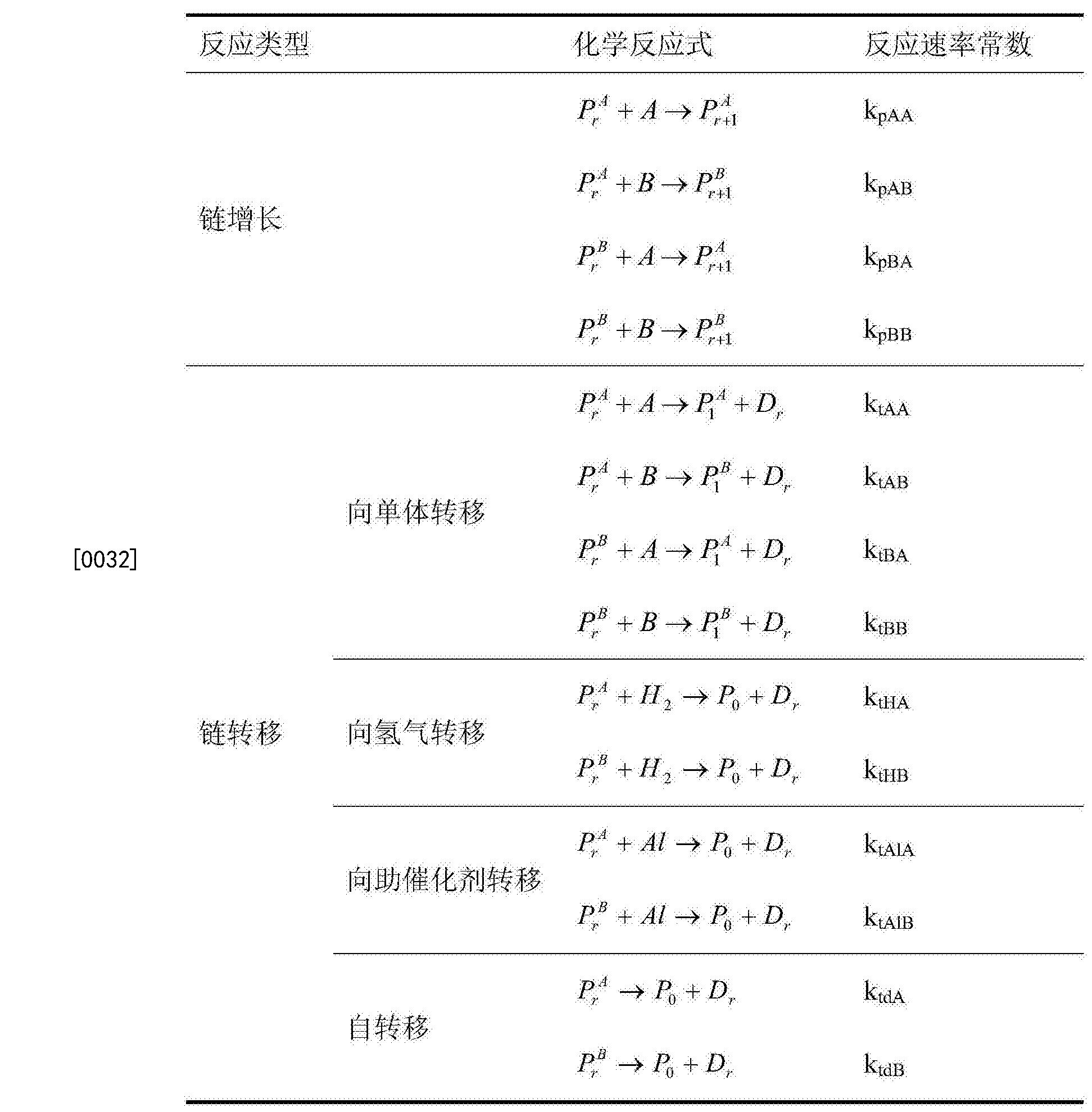 Figure CN104166783BD00061