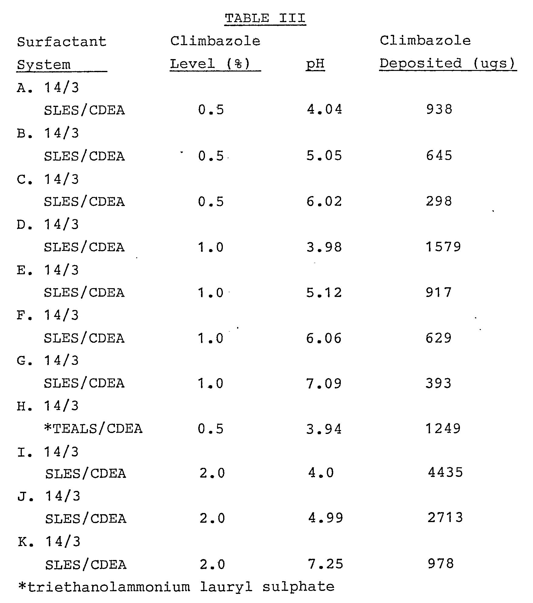 EP0338850A2 - Low pH shampoo containing climbazole - Google