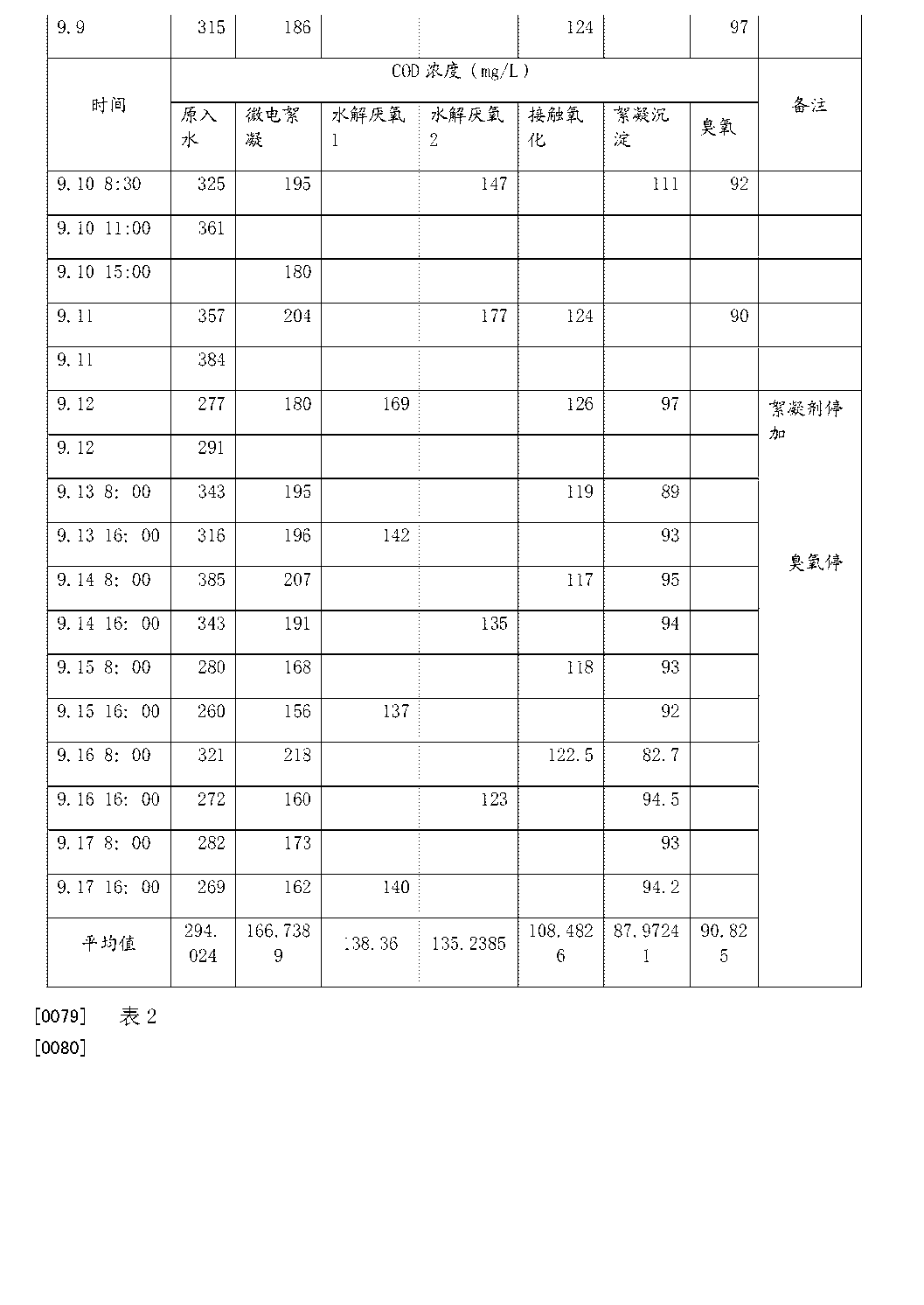 Figure CN104926046AD00111