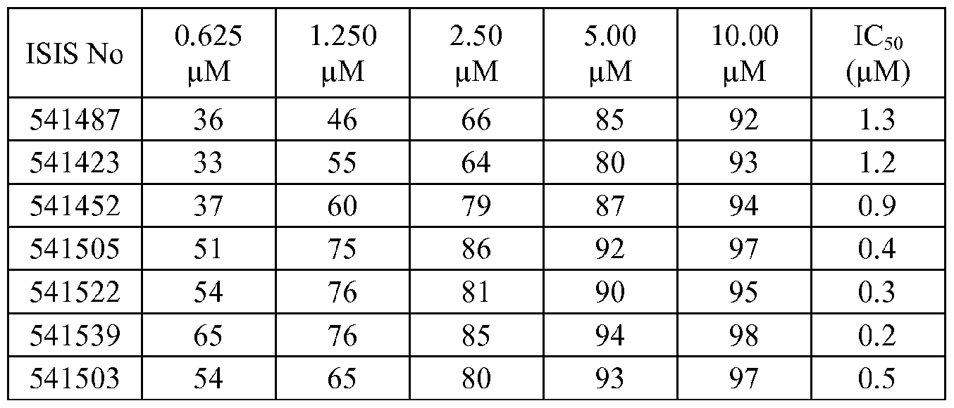Figure imgf000149_0002