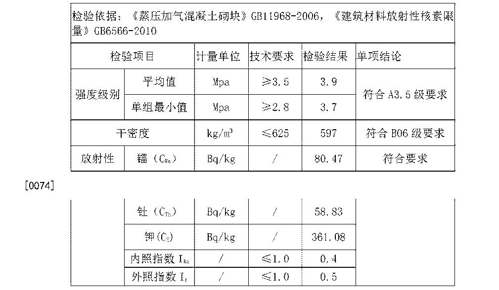 Figure CN105272006AD00071