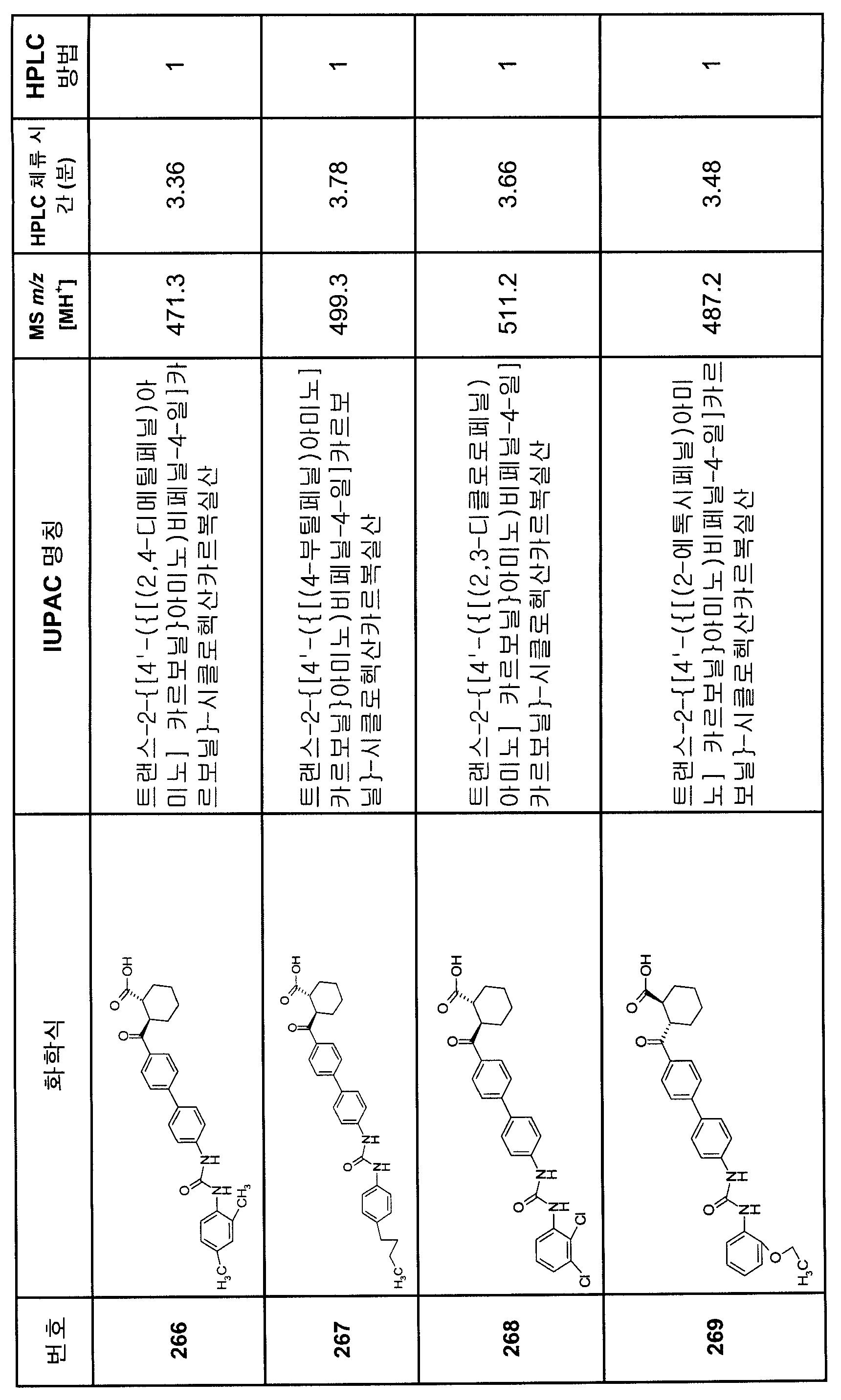 Figure 112007082249387-PCT00227