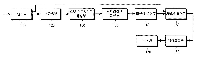 Figure R1020030006417