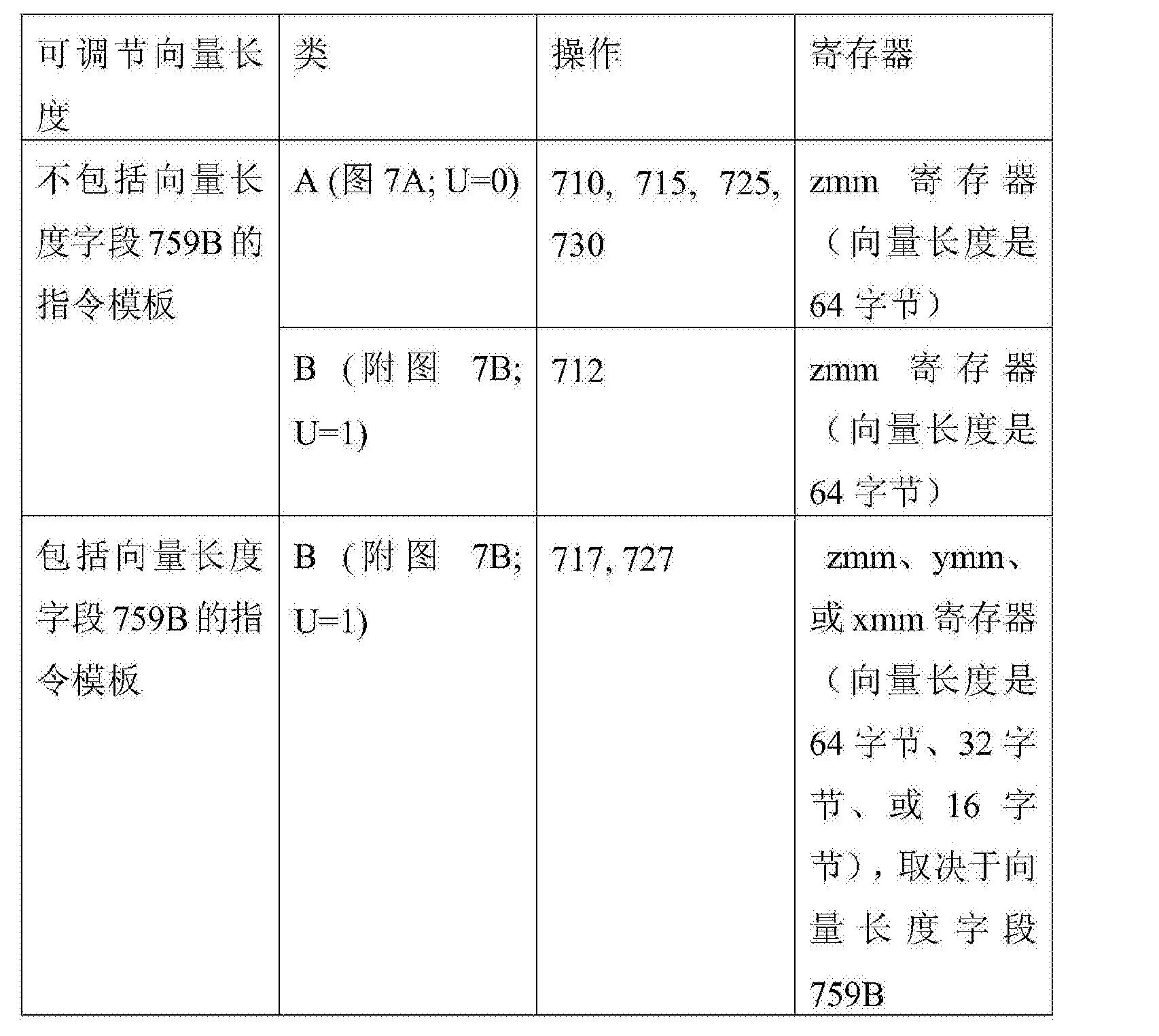 Figure CN104169867BD00181