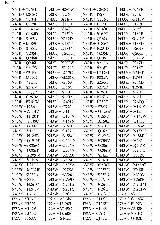 Figure CN106661566AD00691