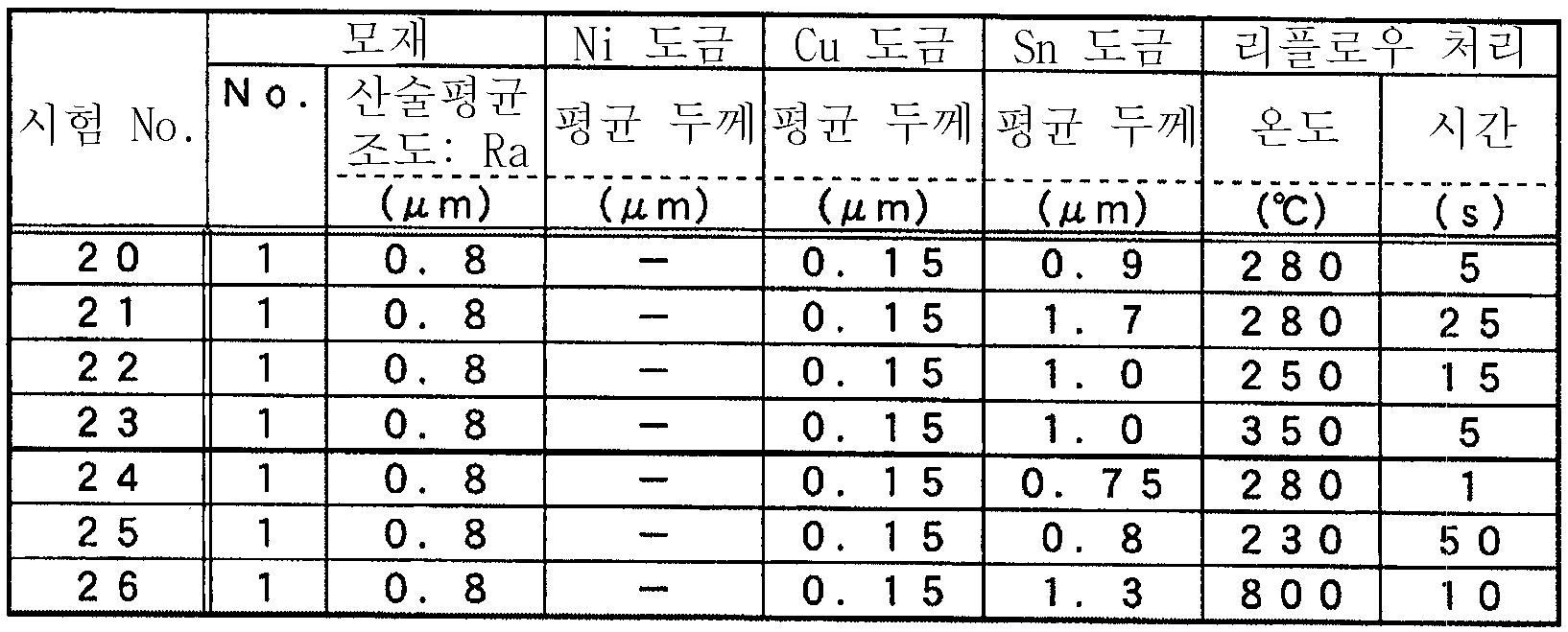 Figure 112007019148251-pct00007