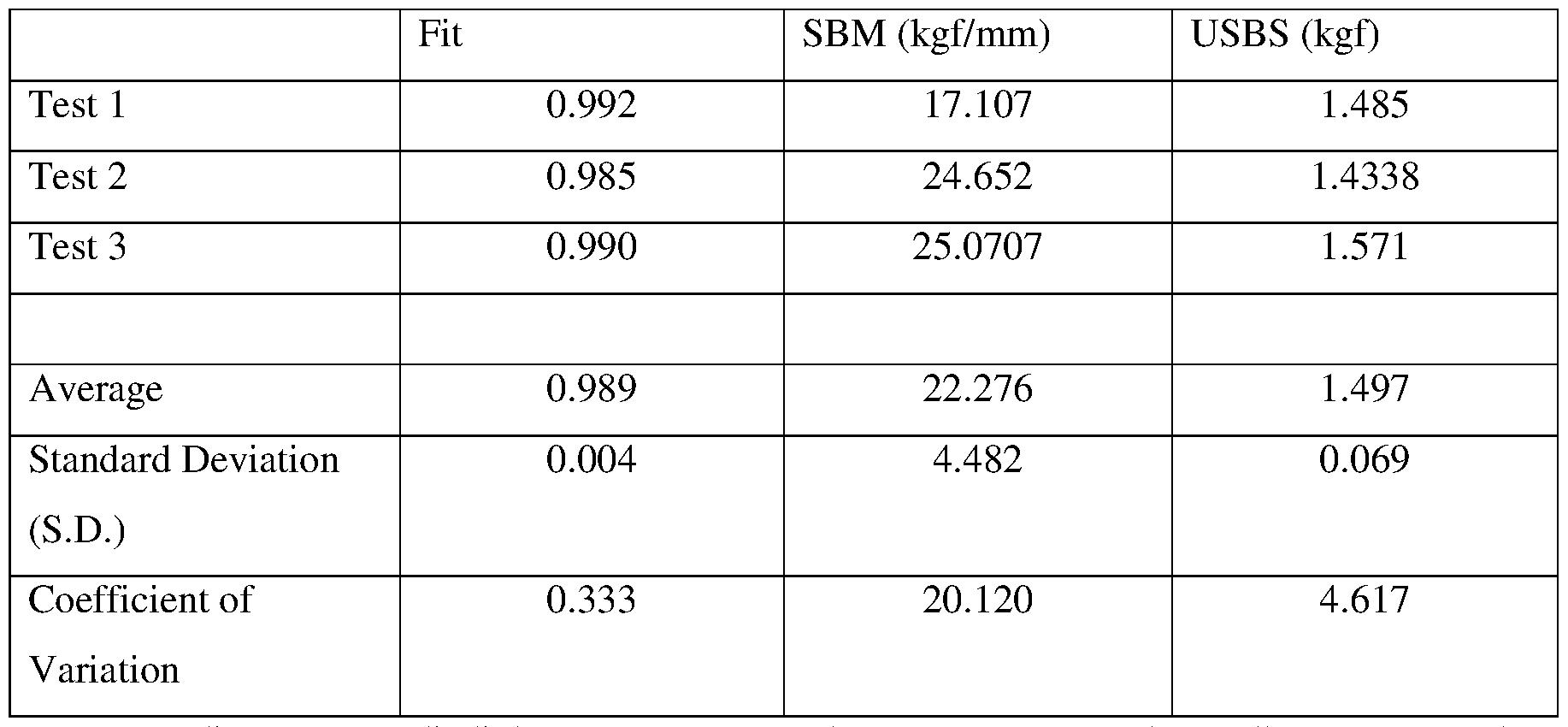 Figure imgf000013_0002