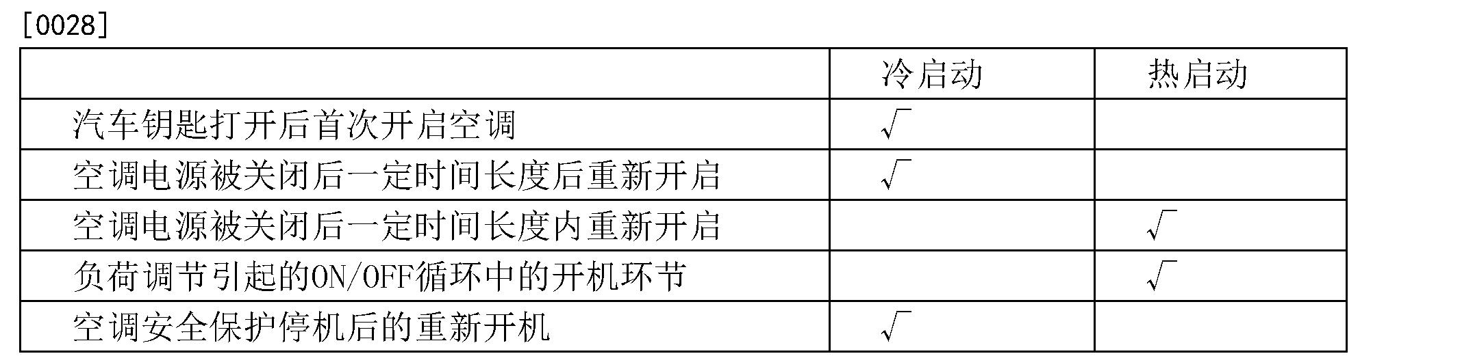 Figure CN103033005BD00051