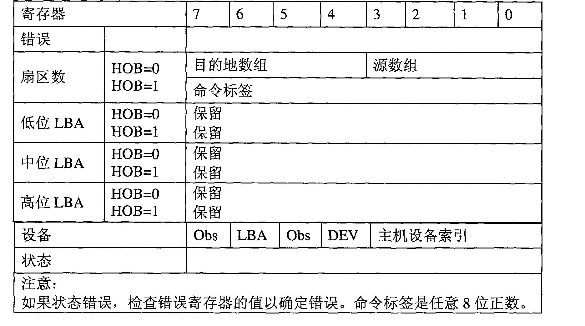 Figure CN101305334BD00122