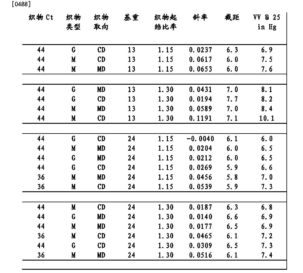 Figure CN104195865BD00661