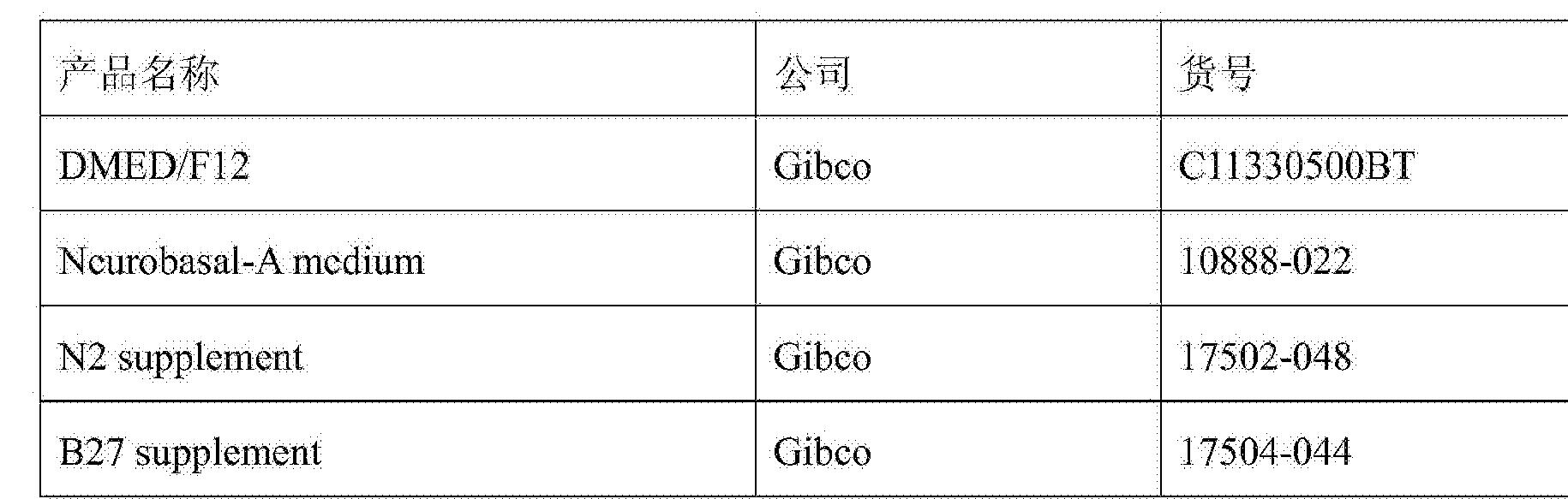 Figure CN104073468BD00091