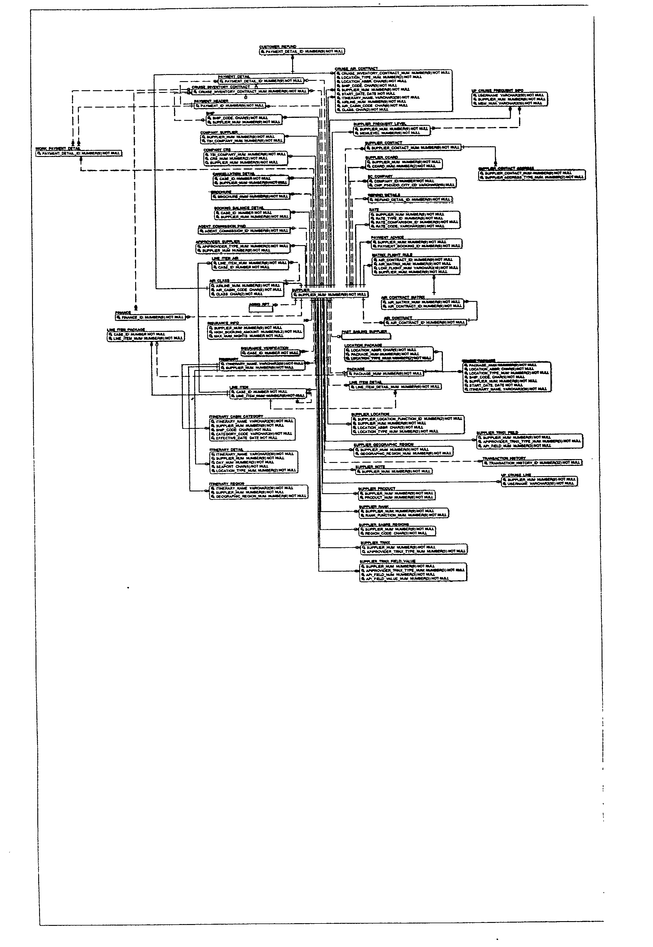 Figure US20030004760A1-20030102-P00002