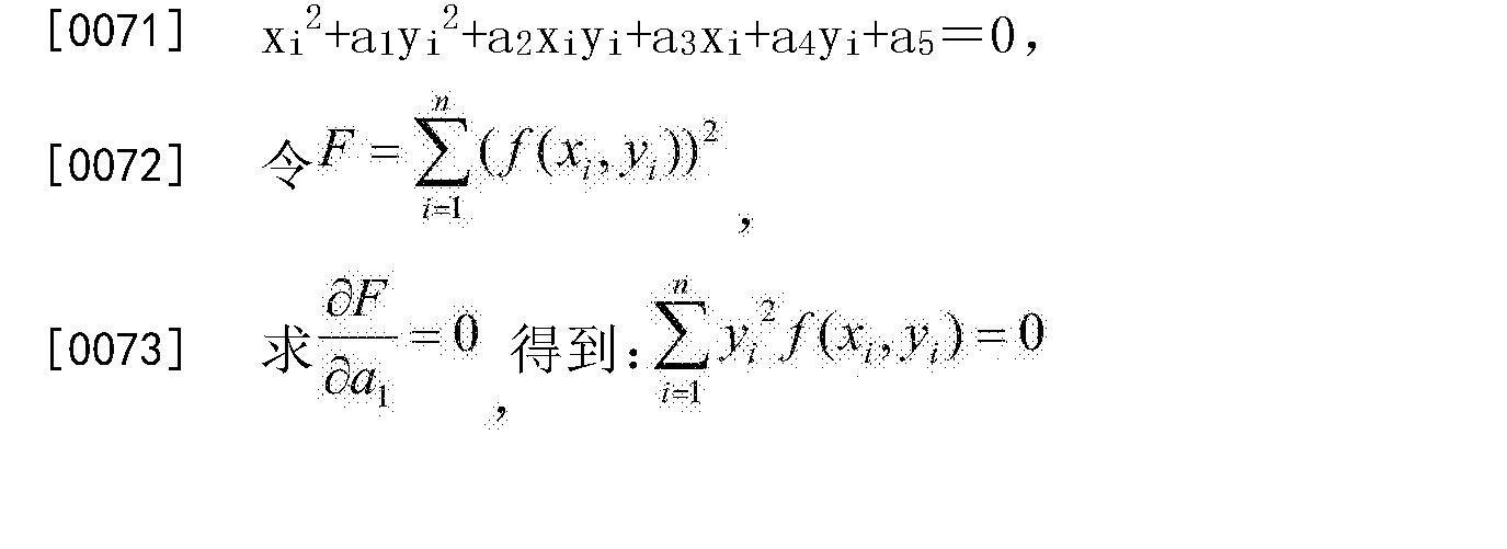 Figure CN106355228AD00081