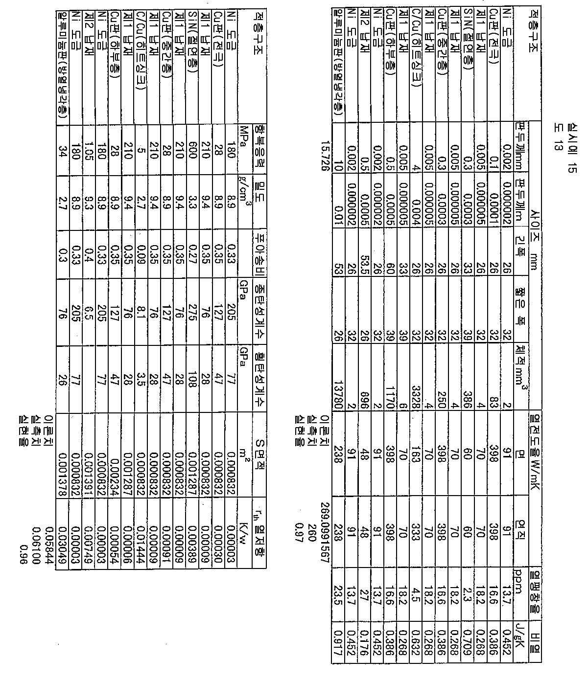 Figure 112008030014921-PCT00007