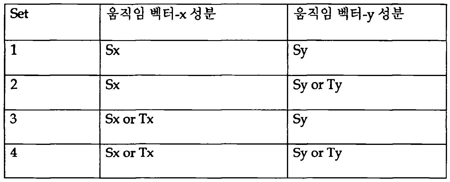 Figure 112017019472858-pat00004