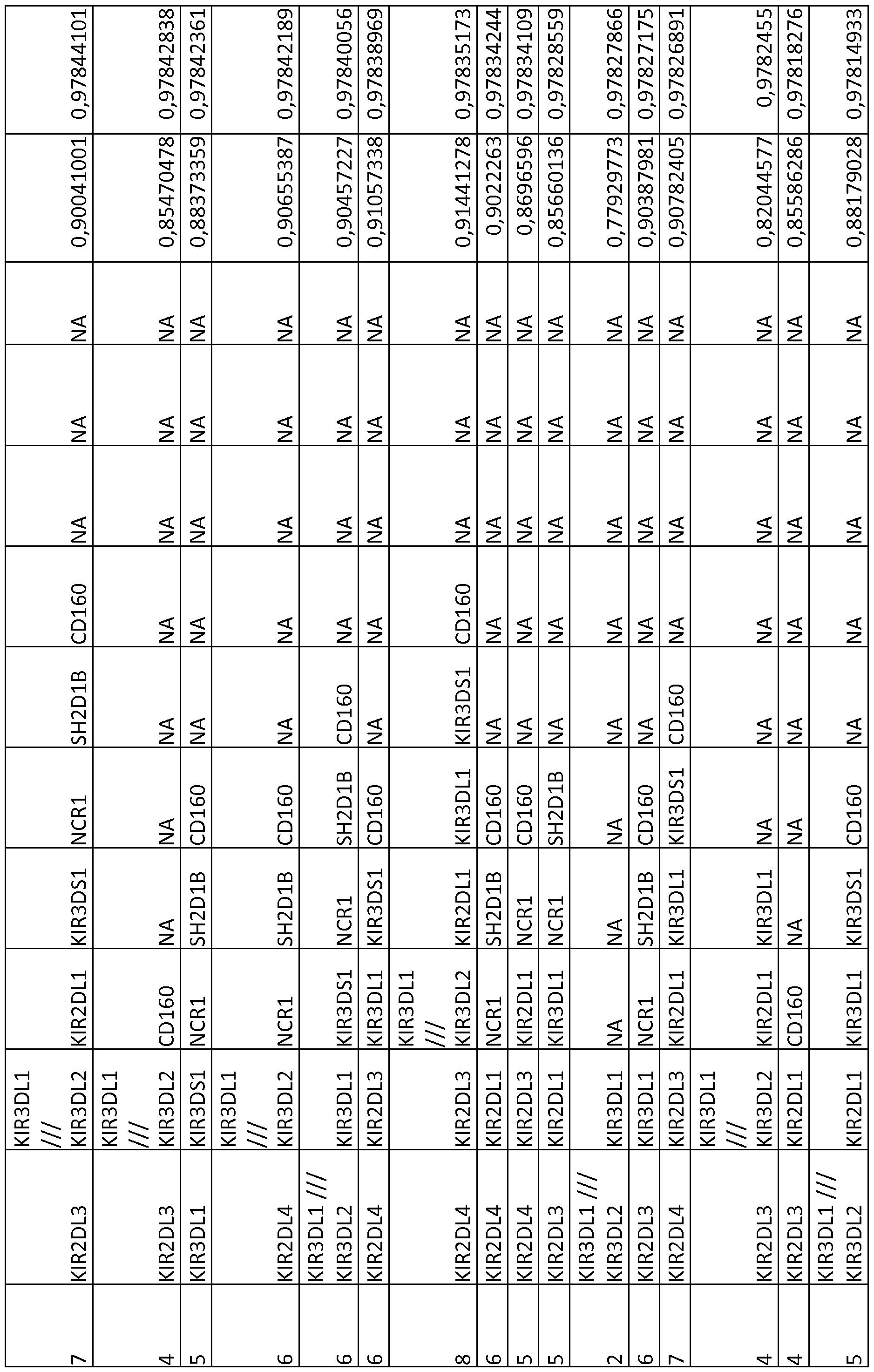 Figure imgf000214_0001