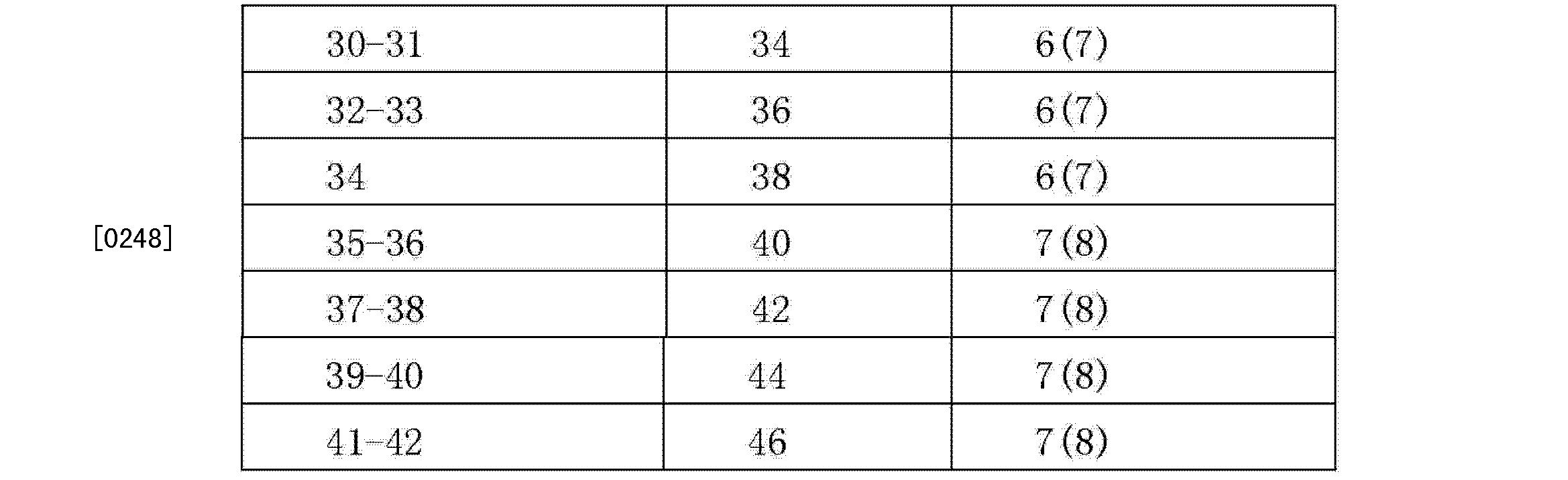 Figure CN102014805BD00201