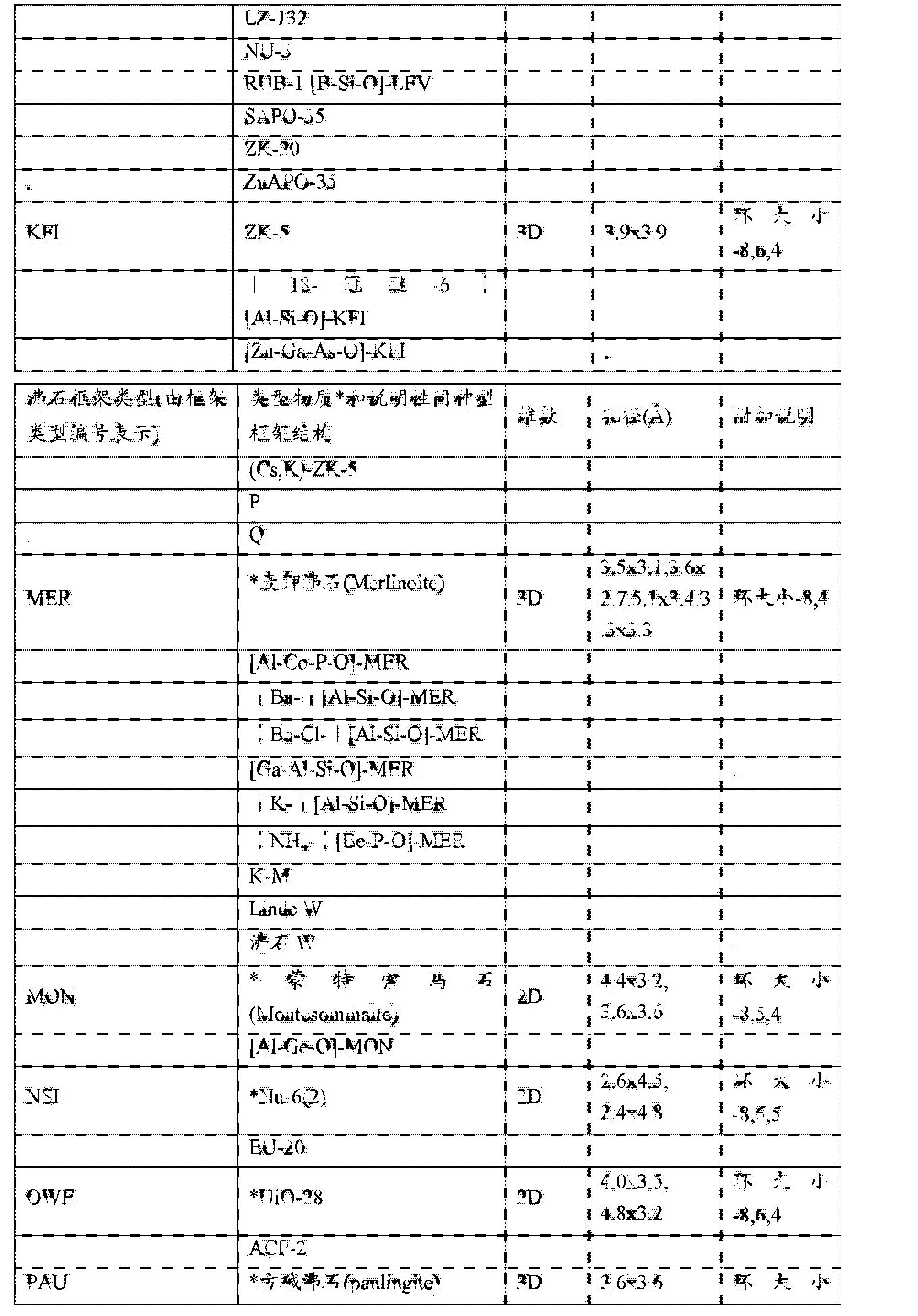 Figure CN102974390AD00151