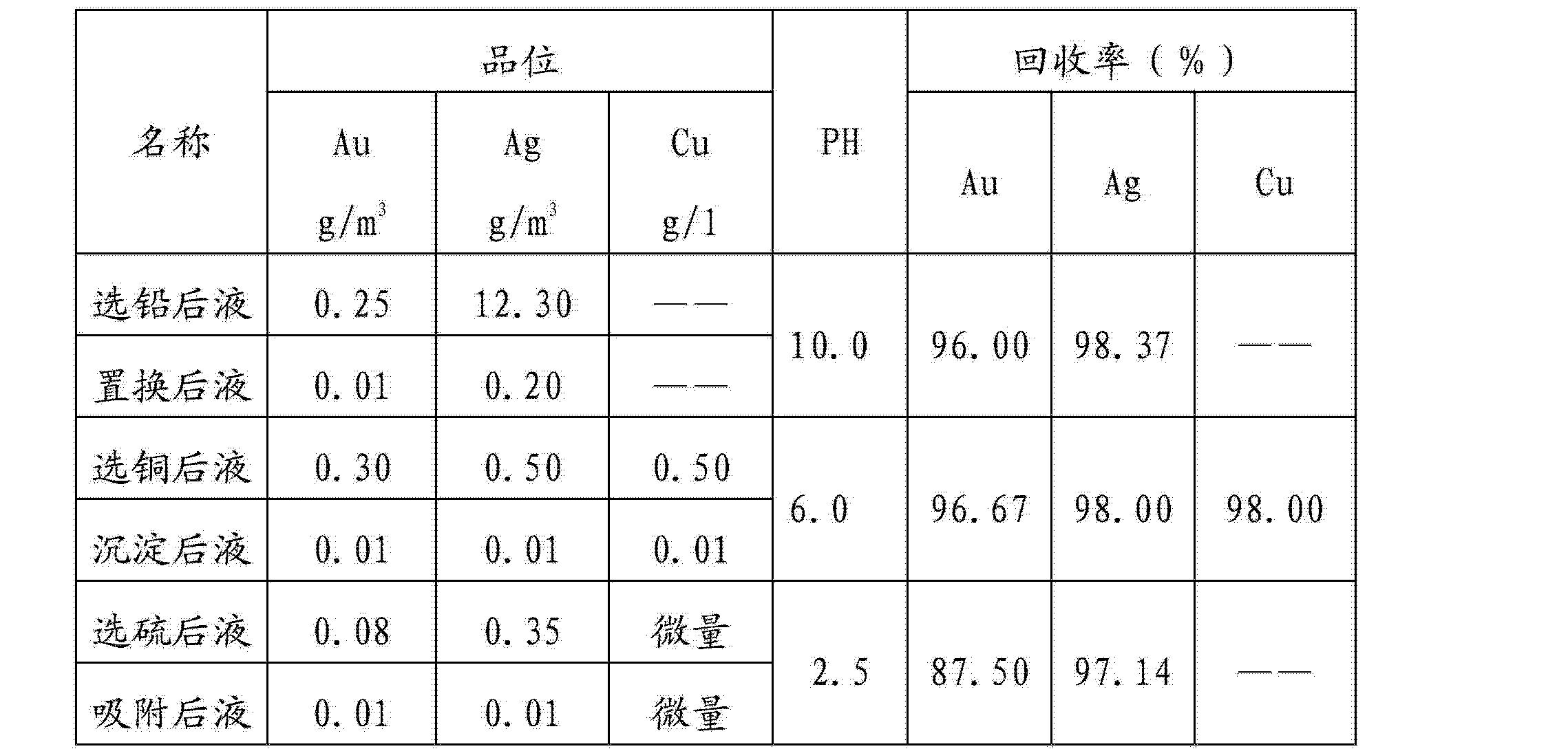Figure CN102784713BD00071