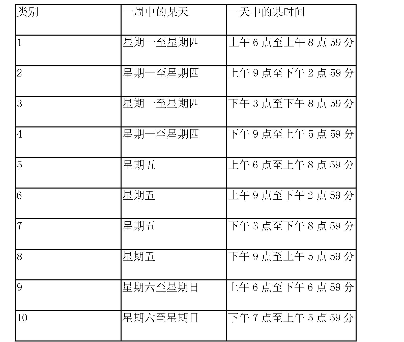 Figure CN102460534BD00181