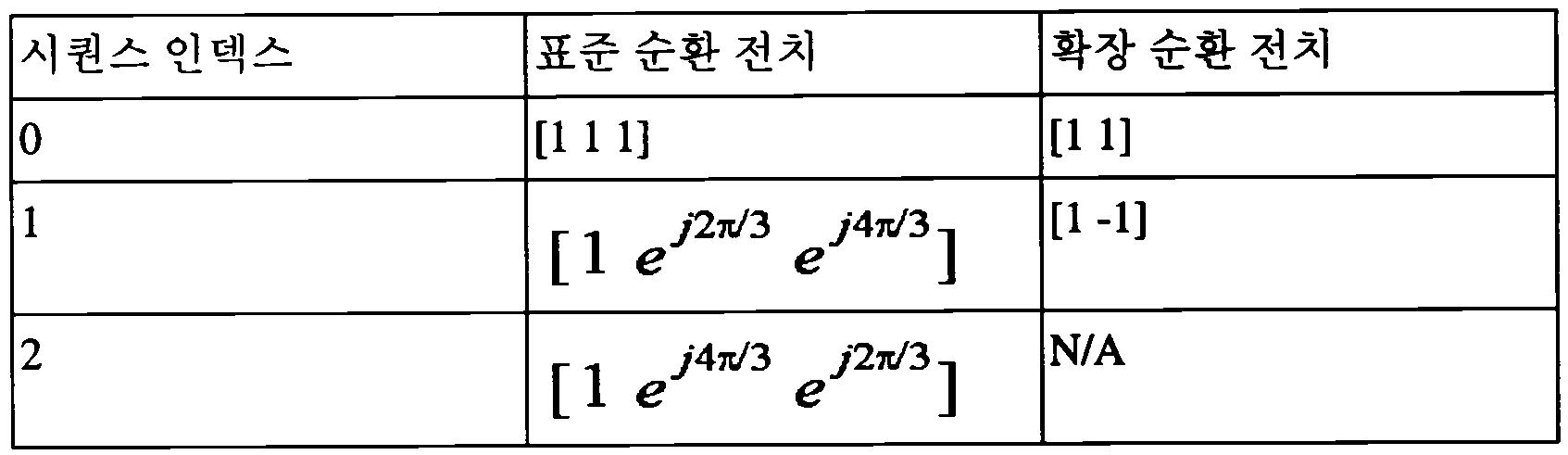 Figure 112012071617009-pct00007