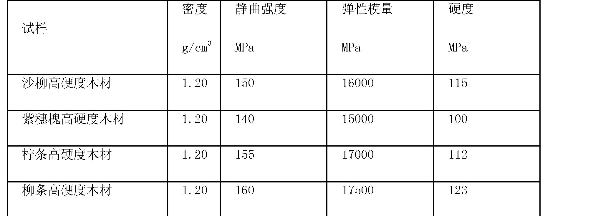 Figure CN101298157BD00102
