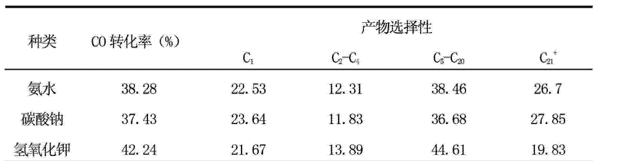 Figure CN103230797AD00071
