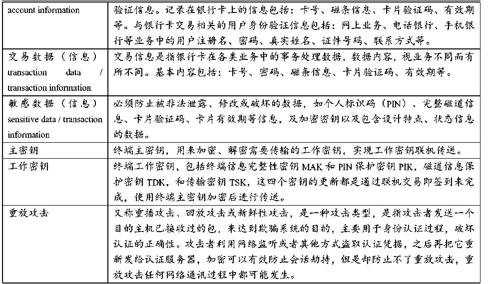 Figure CN104881781AD00081