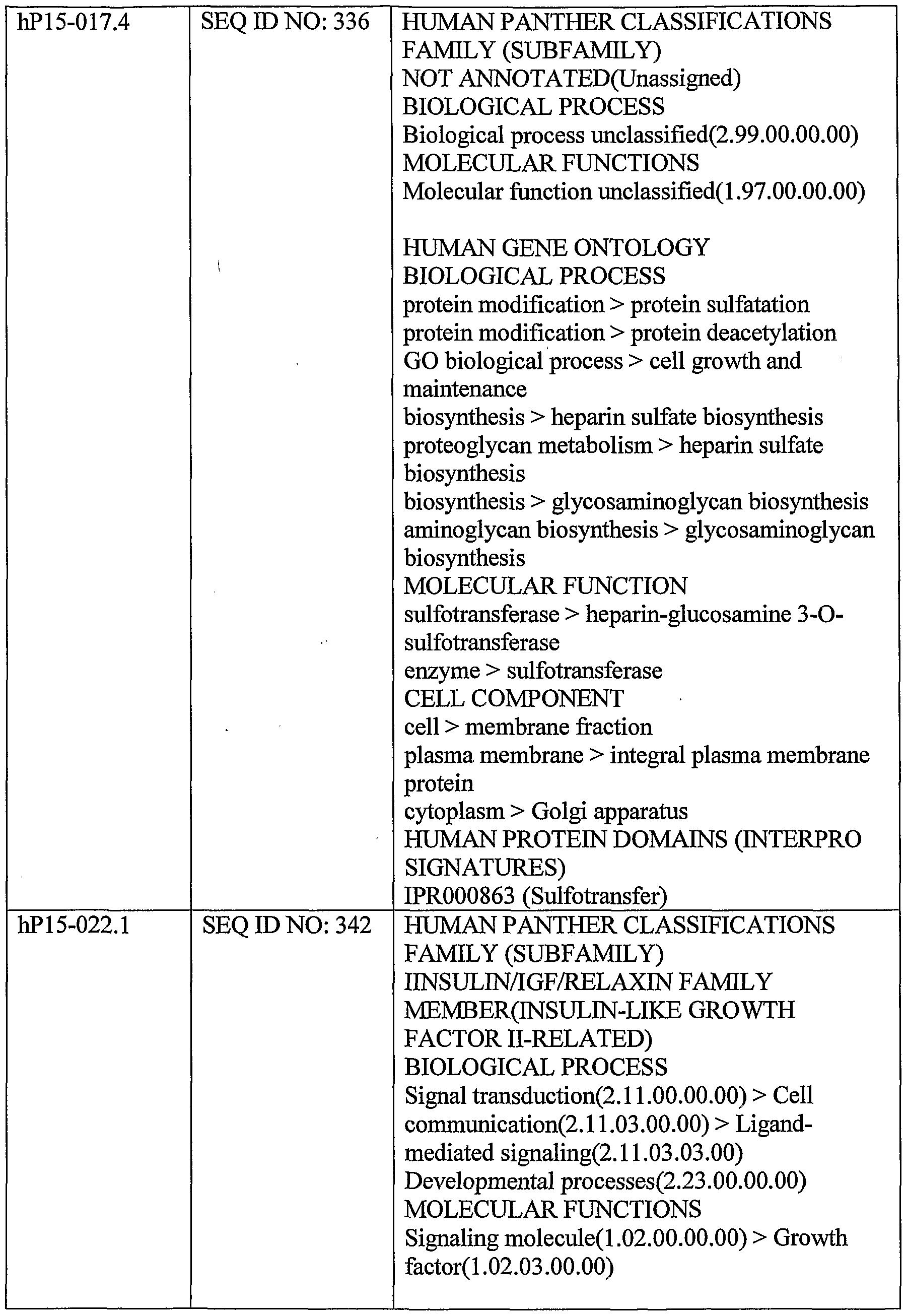 Figure imgf000192_0001