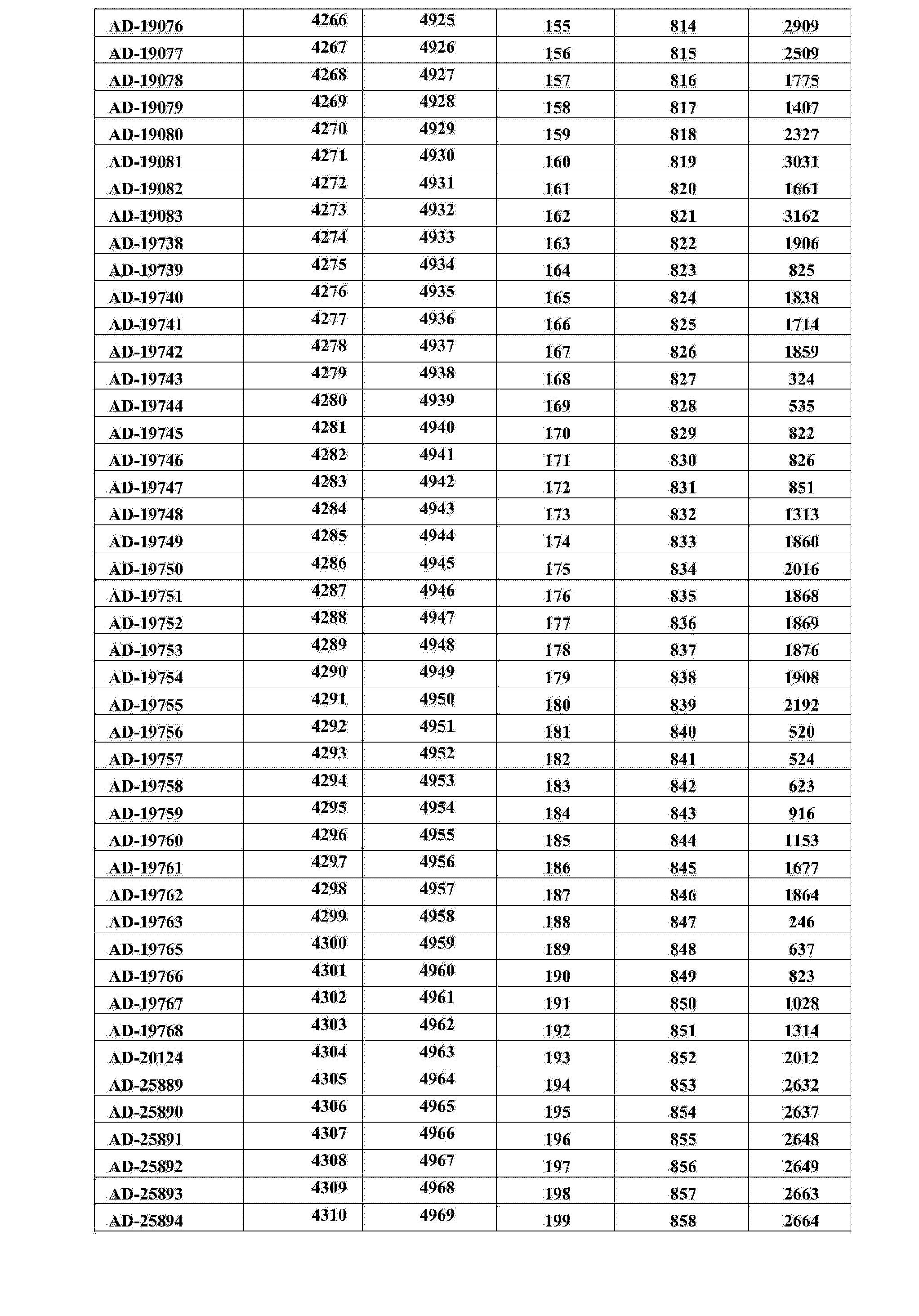 Figure CN104302768AD00121