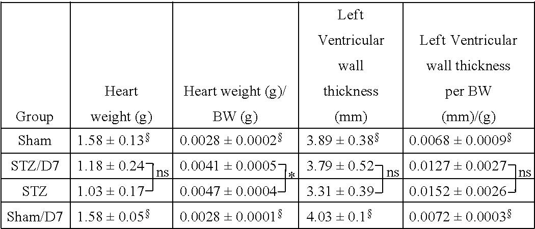 Figure US09339479-20160517-C00004