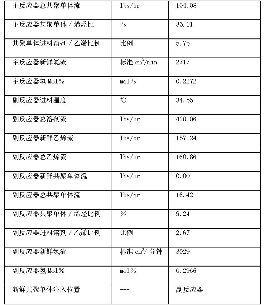 Figure CN102712794BD00221