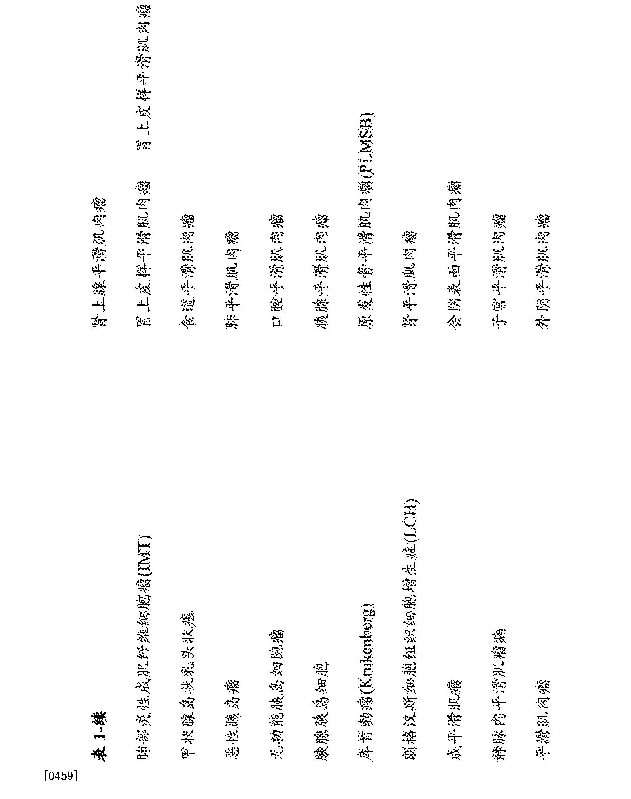 Figure CN103857387AD00721