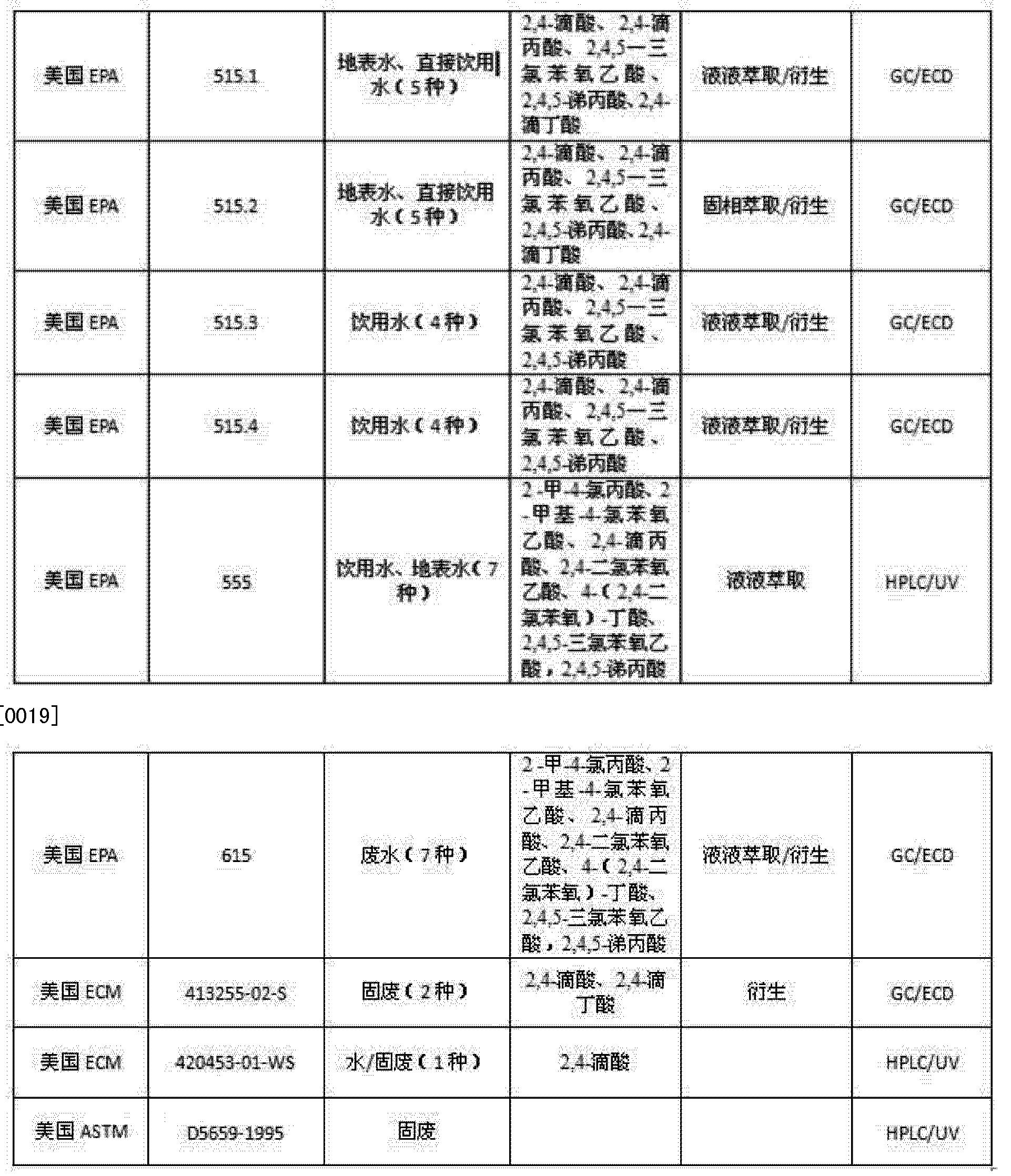 Figure CN103226138BD00071