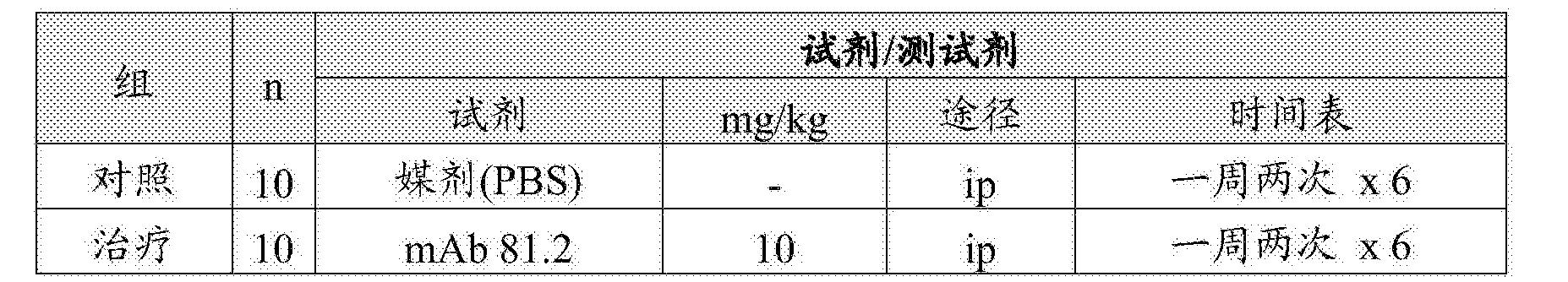 Figure CN107929730AD00301