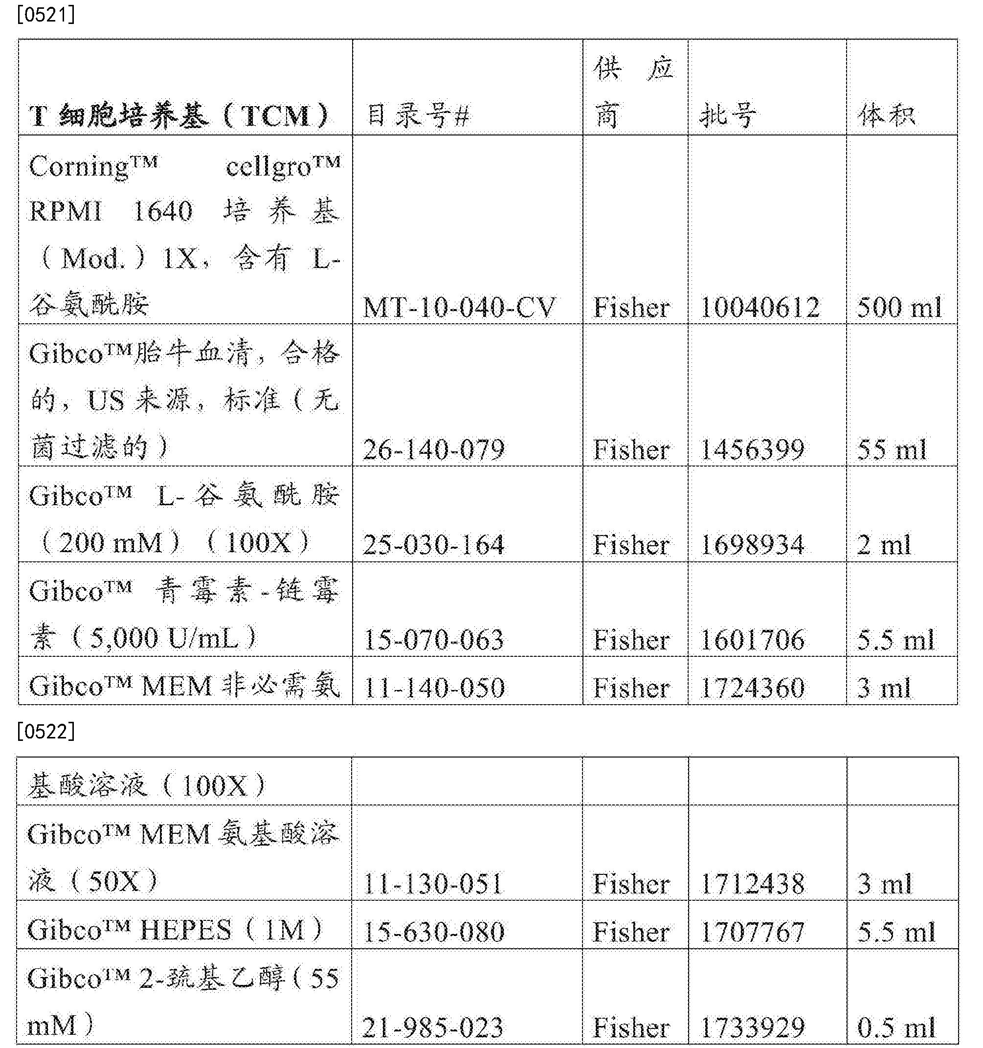 Figure CN107847572AD00921