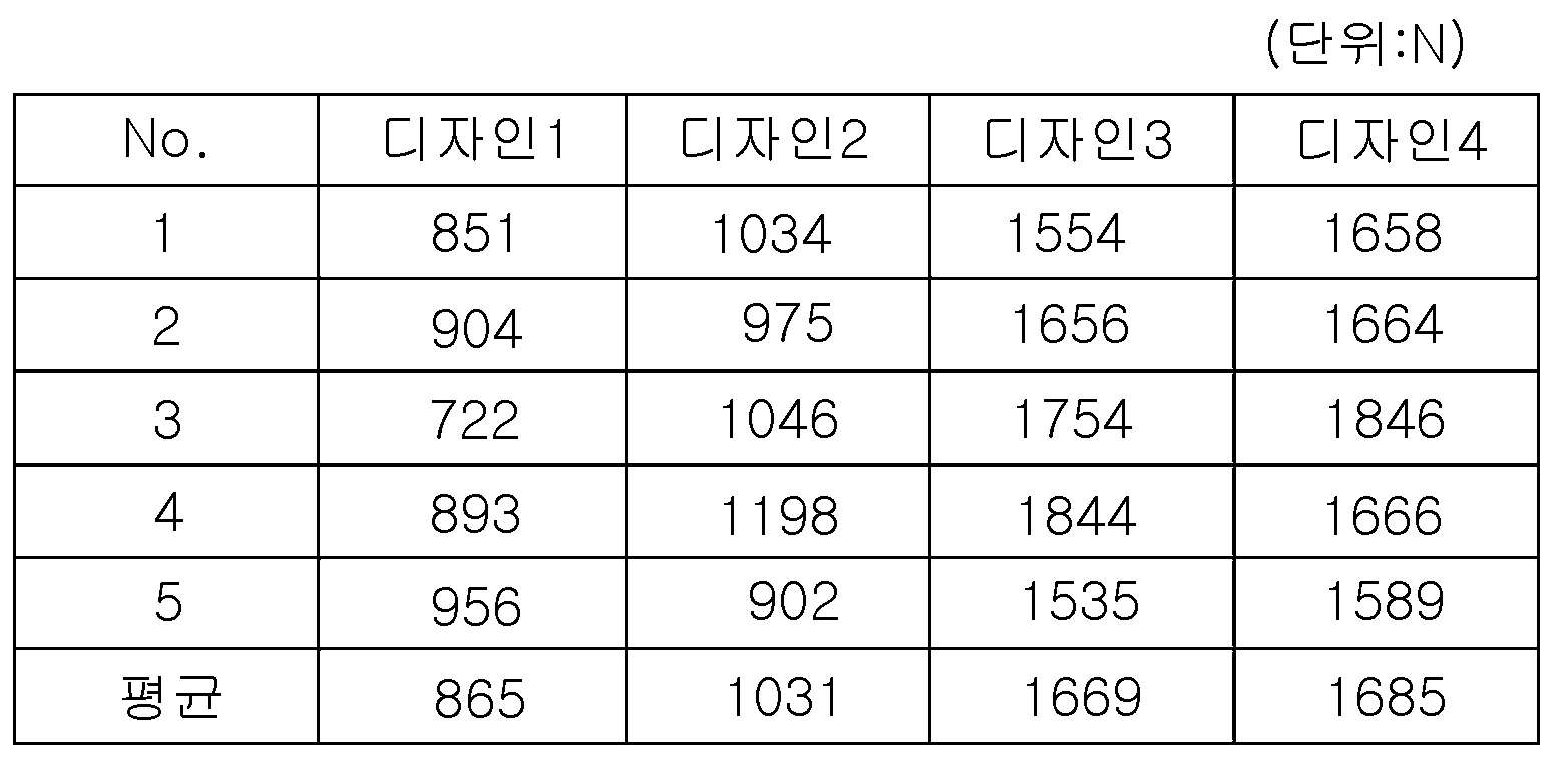 Figure 112009079516562-pat00001
