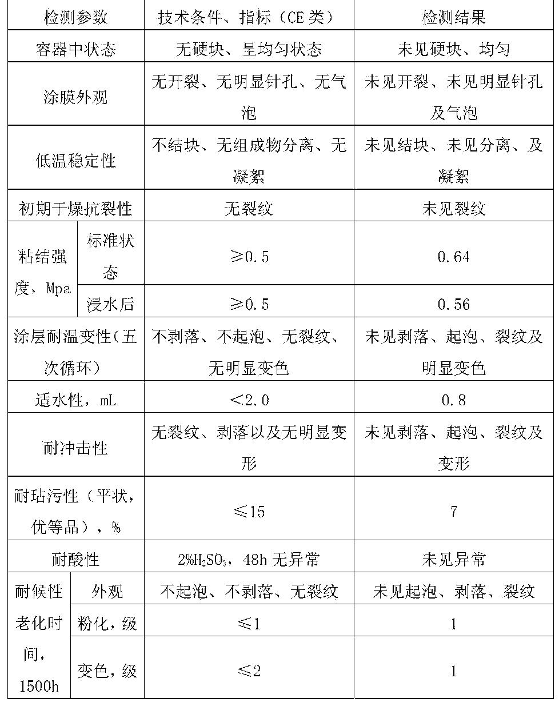 Figure CN103864380BD00061