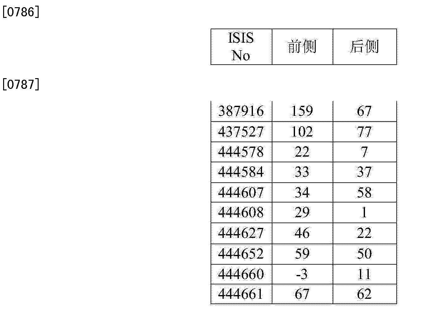 Figure CN104894129AD00891