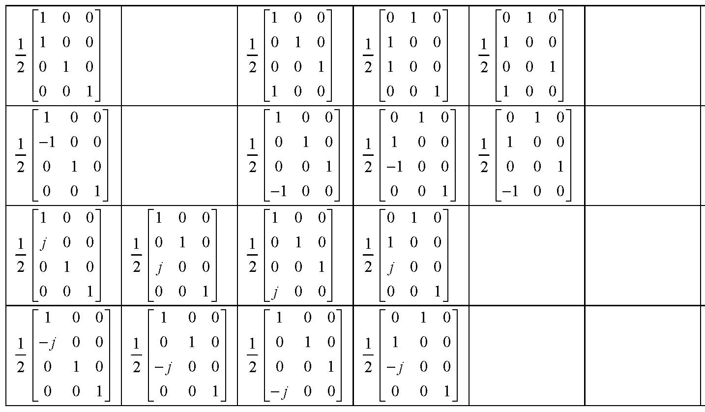 Figure 112010009825391-pat00879