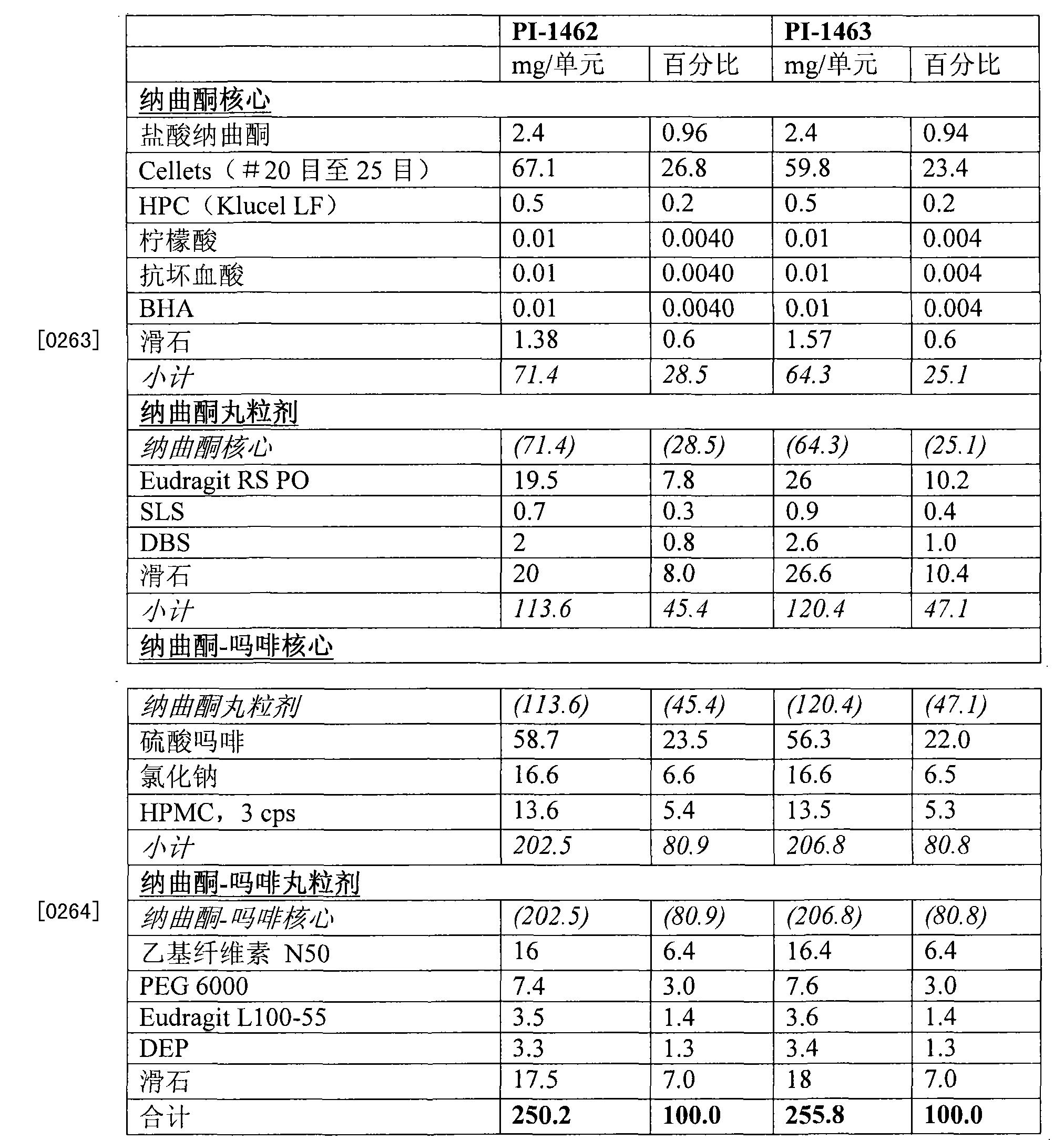 Figure CN101677963BD00361