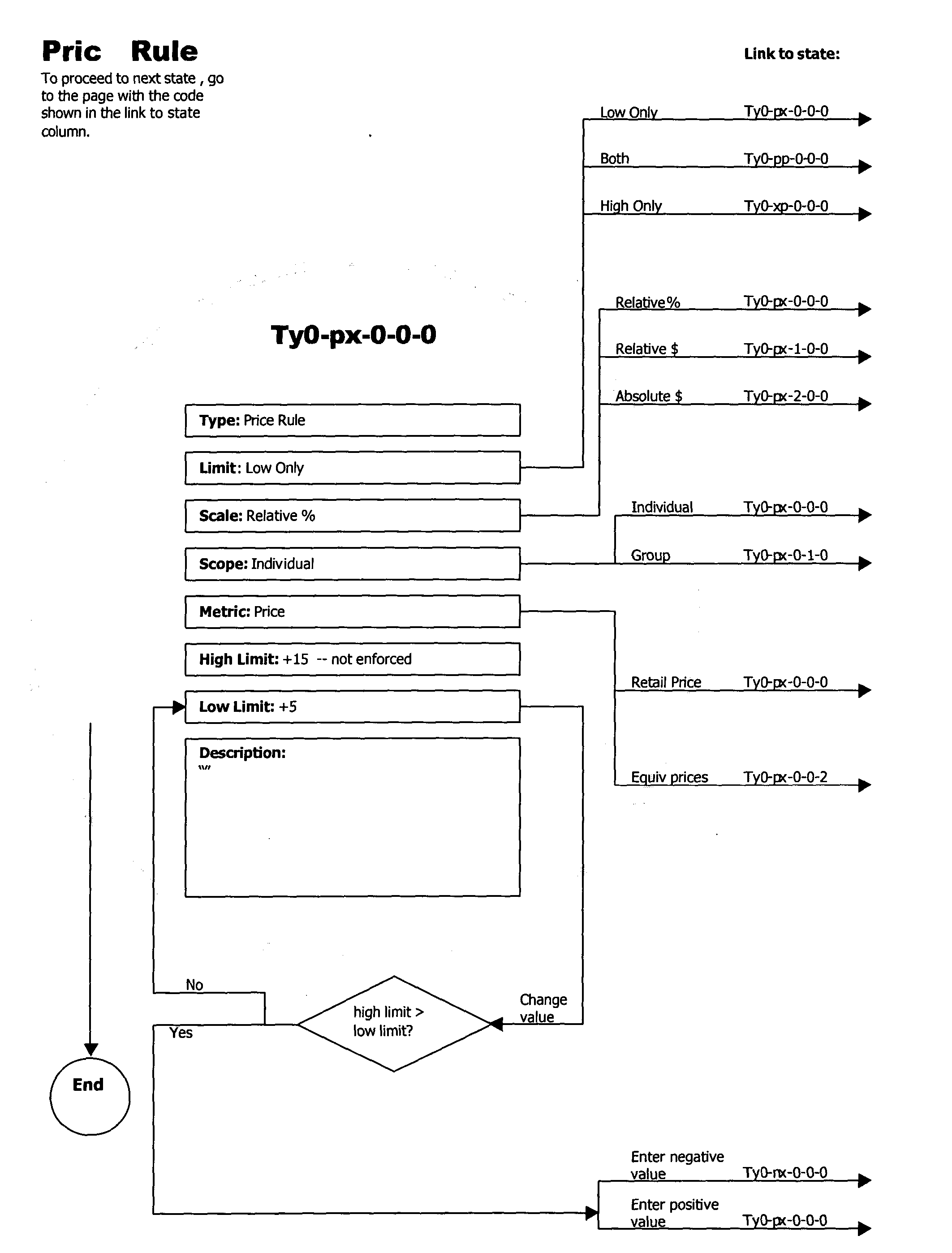 Figure US20040210541A1-20041021-P00006