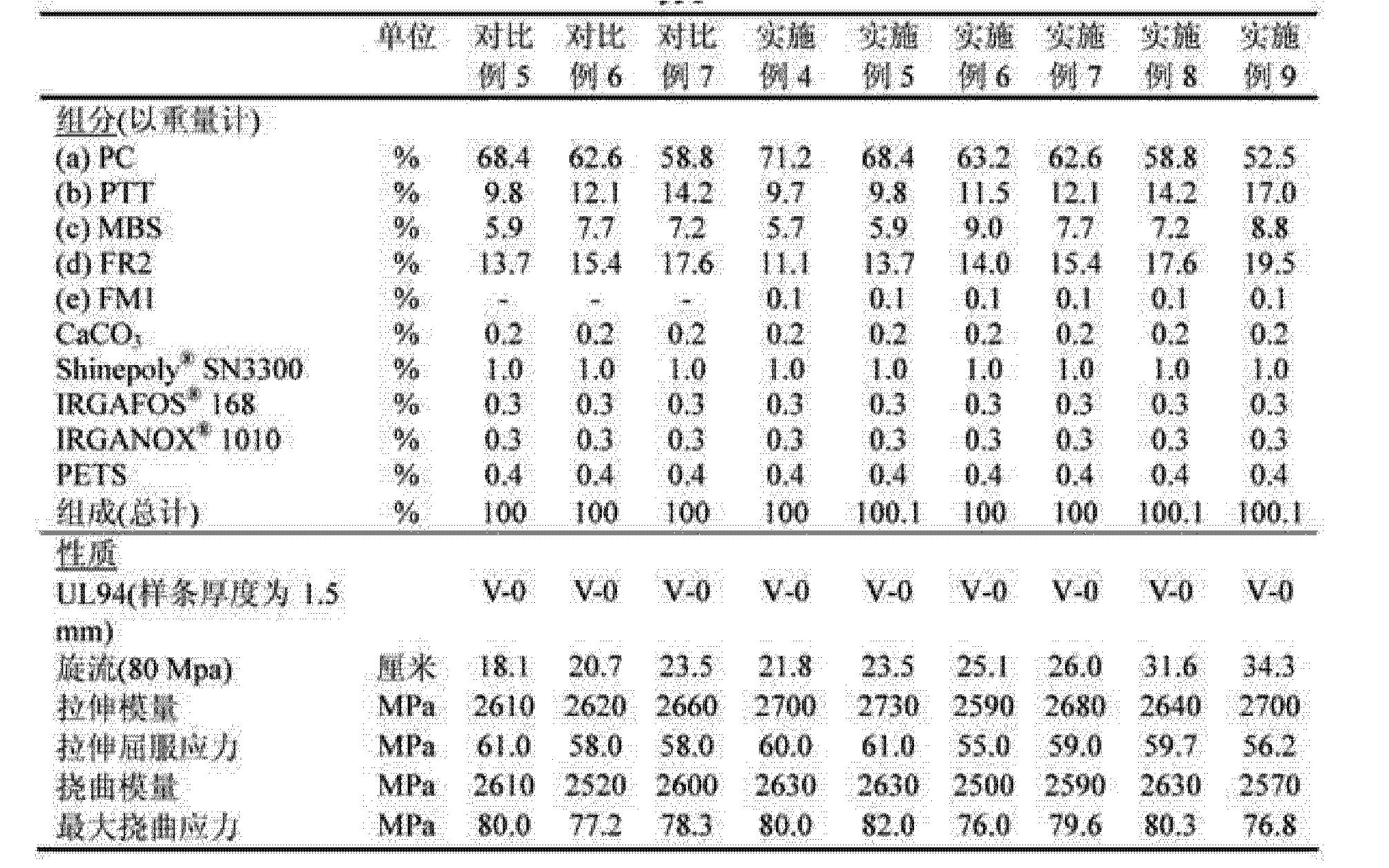 Figure CN102888086AD00151