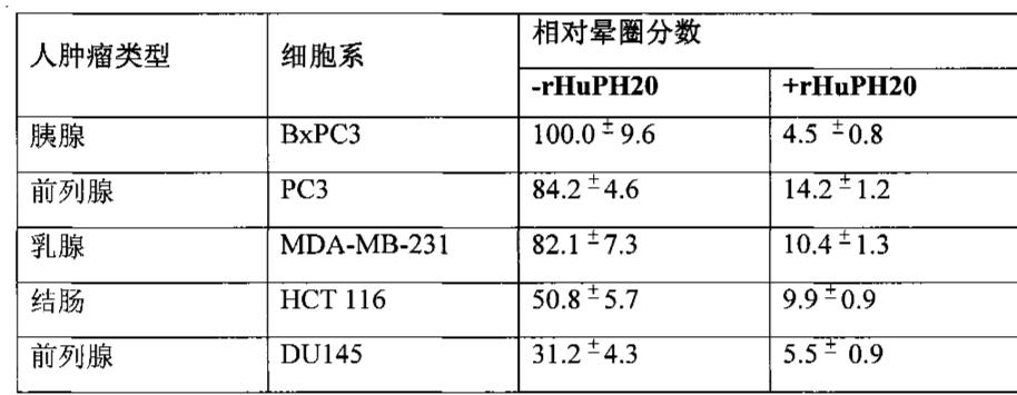 Figure CN102065886AD01111